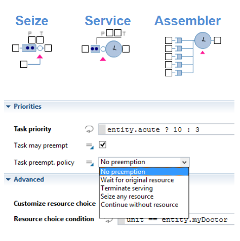 What's New in AnyLogic 7? Flexible resource management