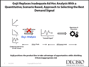 AnyLogic System Simulation at the Heart of Gojii