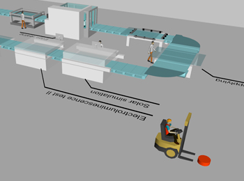 Simulating the operation and interaction of automated guided vehilces (AGV) in the work place.
