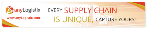 Supply Chain Optimization Software